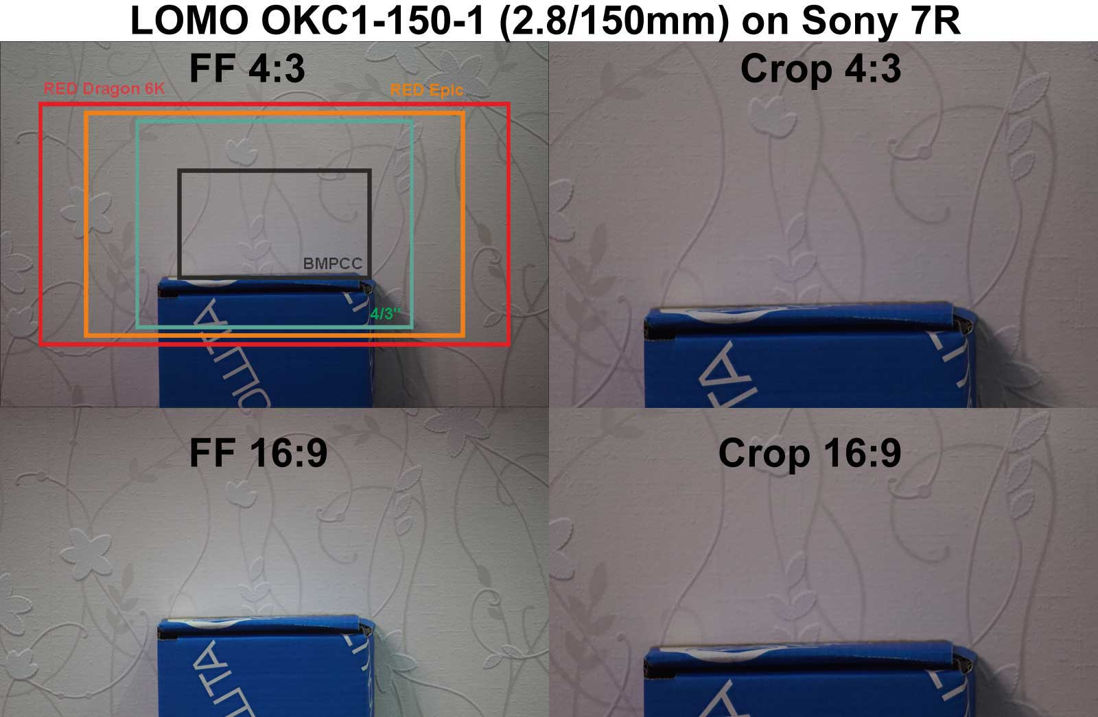 Coverage of LOMO OKC1-150-1 lens on Sony 7R camera