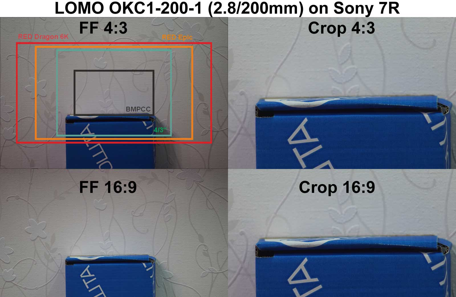 Coverage of LOMO OKC1-200-1 lens on Sony 7R camera