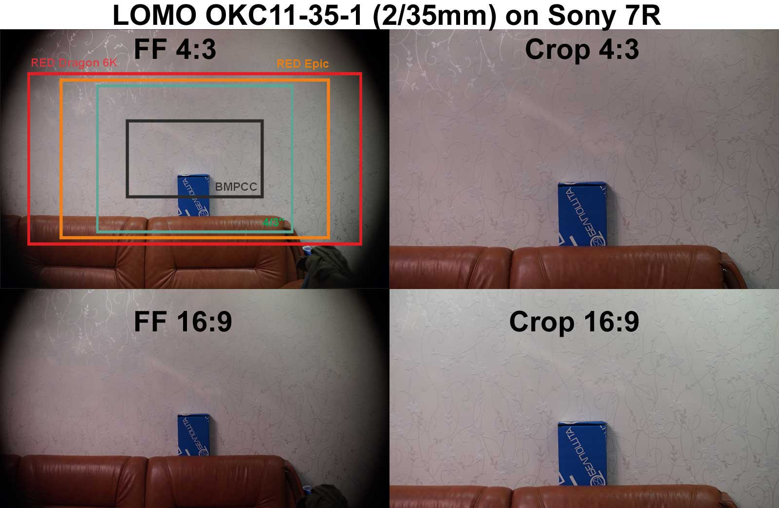 Coverage of LOMO OKC11-35-1 lens on Sony 7R camera