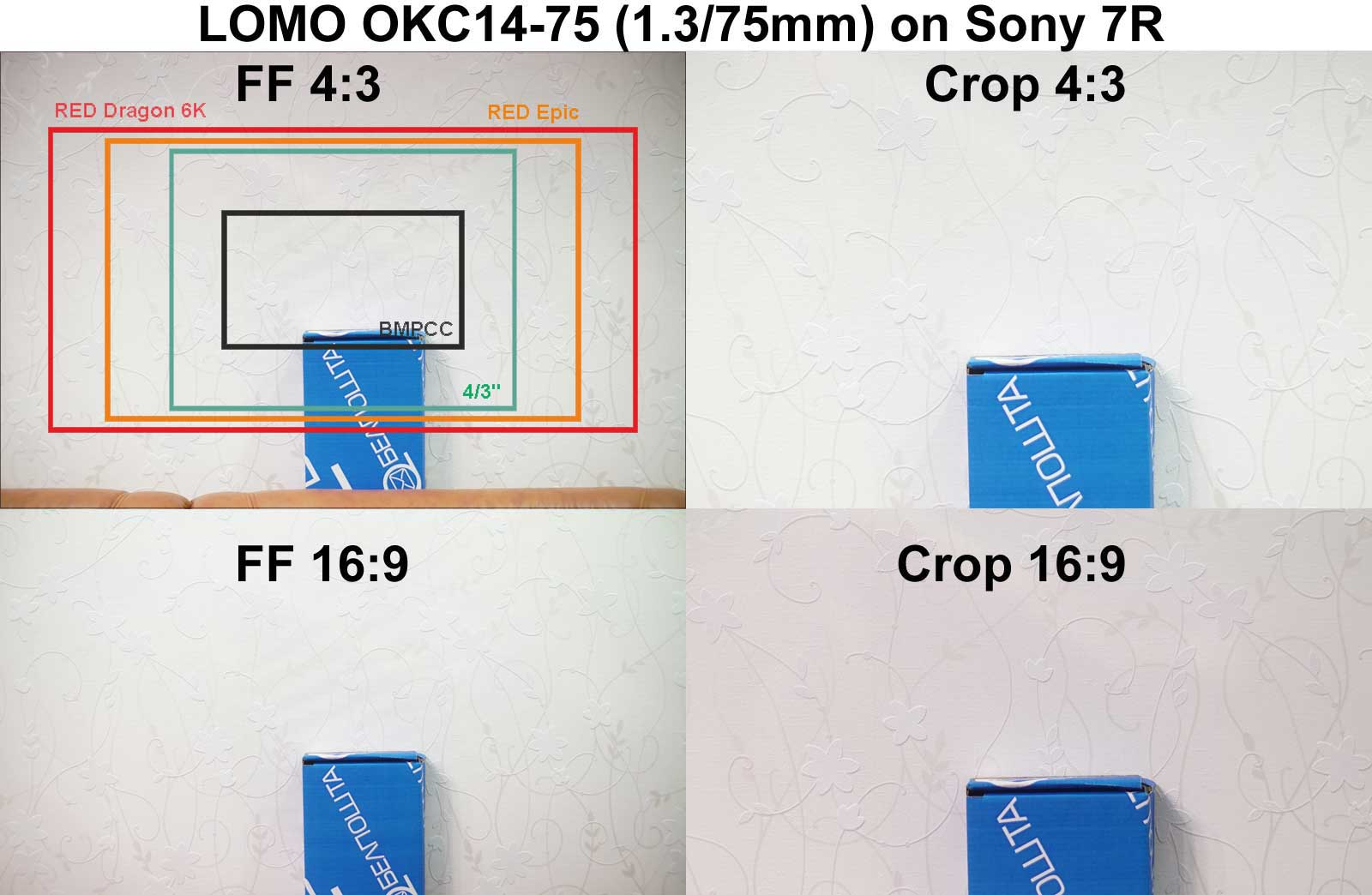 Coverage of LOMO OKC14-75 lens on Sony 7R camera