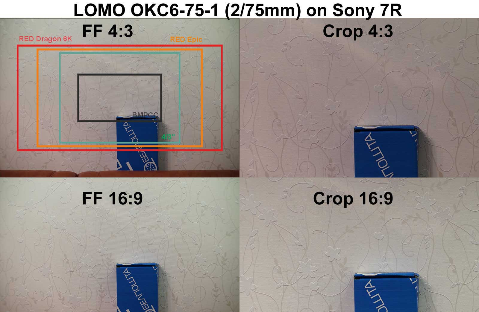 Coverage of LOMO OKC6-75-11 lens on Sony 7R camera