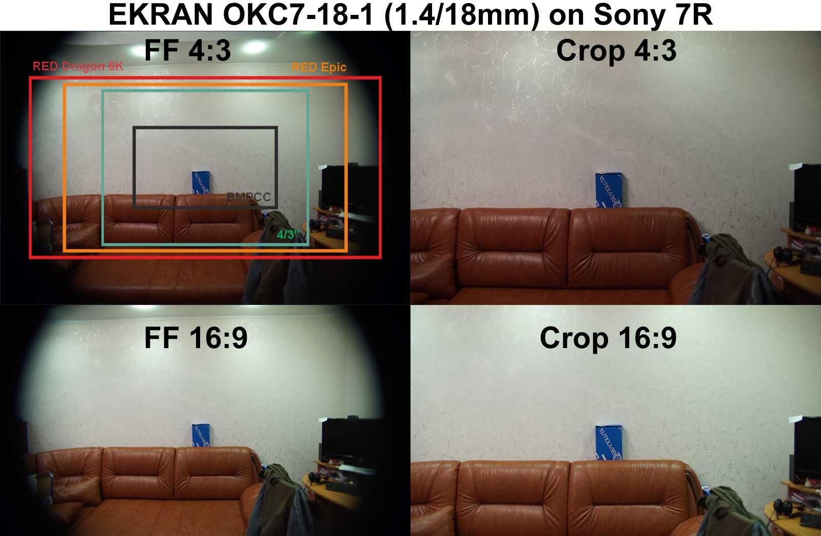 Coverage of LOMO OKC7-18-1 lens on Sony 7R camera